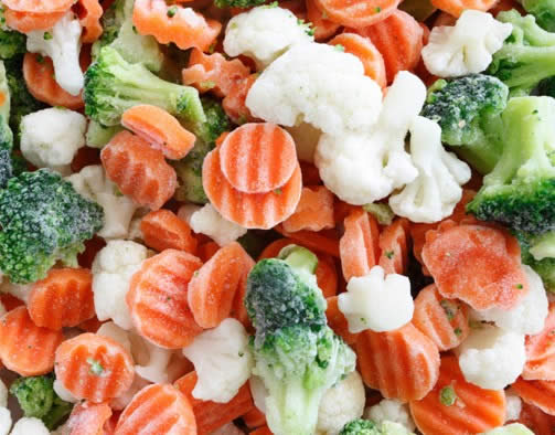 frozen vegetables market Frozen food market is set to reach a figure of us$2937 bn by the end of 2019 frozen fruits & vegetables frozen potatoes frozen ready meals frozen meat.